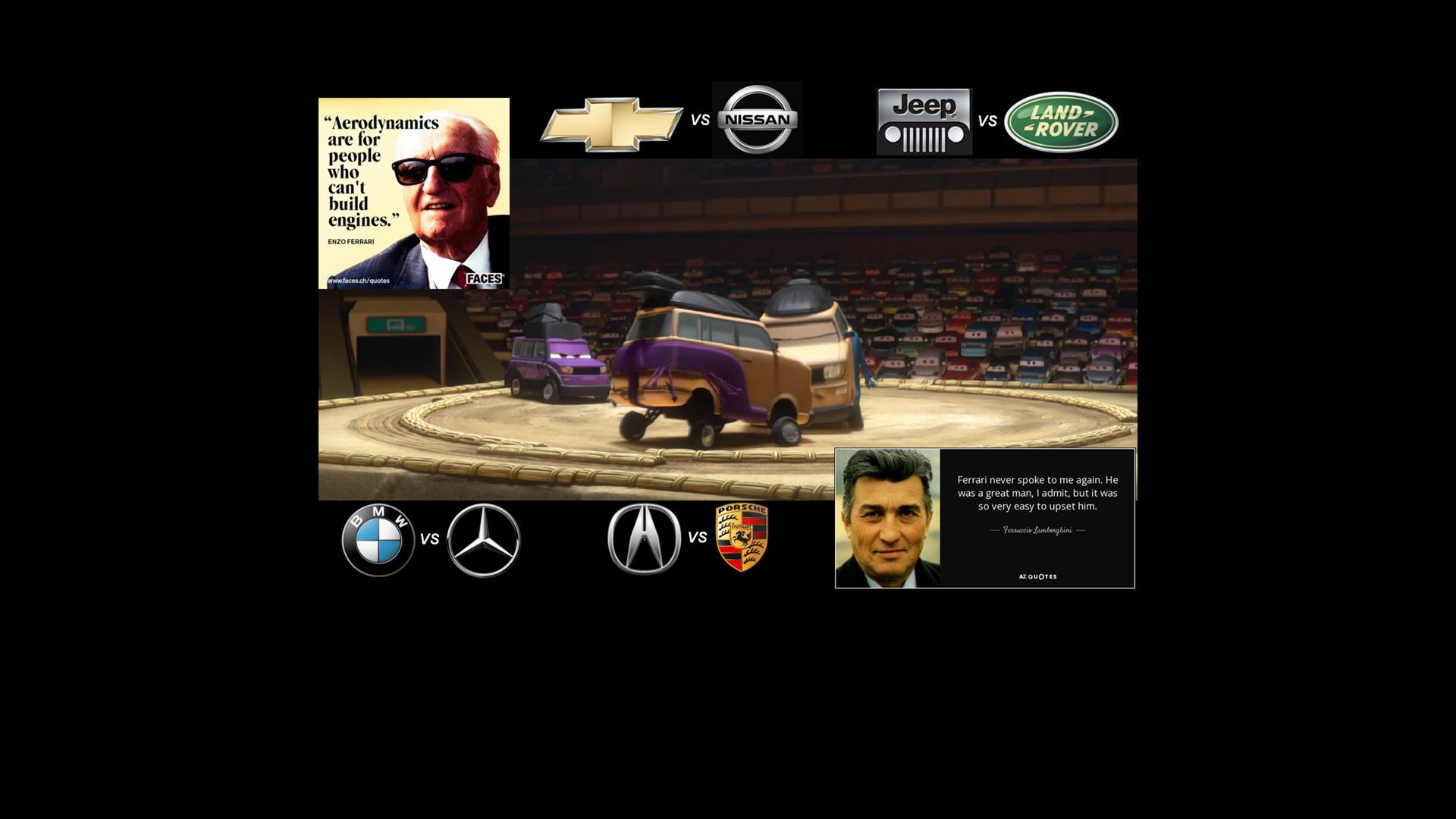 Automotive Rivalries