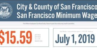 Minimum wage increase notice informational visual