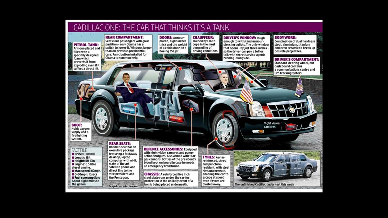 Obama's Cadillac One